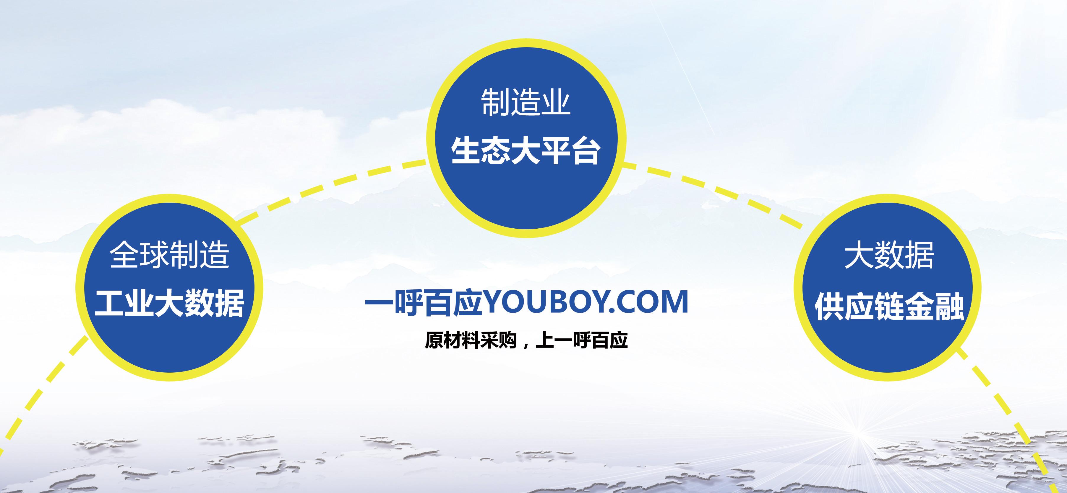 一呼百應中小企業原材料陽光采購平臺LOGO